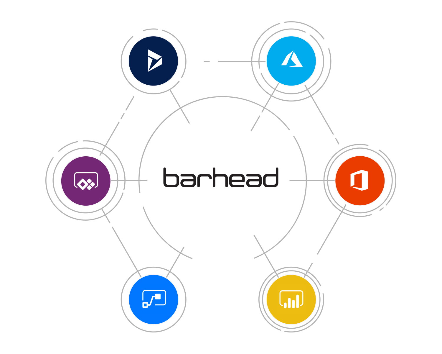 About Barhead Solutions